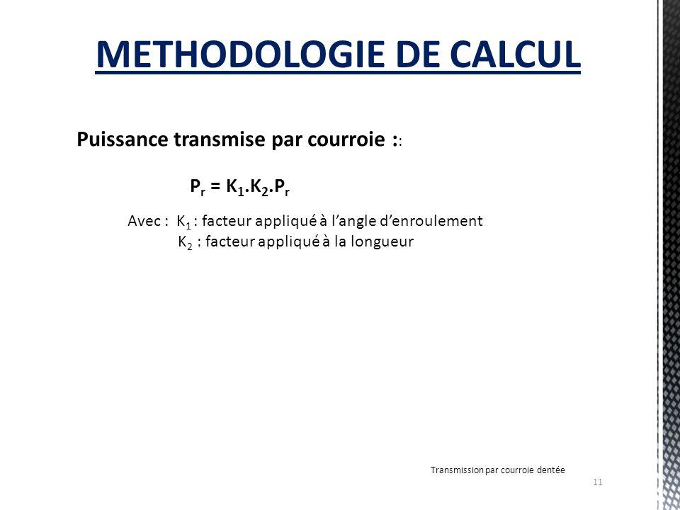 11 Transmission par courroie dentée METHODOLOGIE DE CALCUL Puissance transmise par courroie : : P r = K 1.K 2.P r Avec : K 1 : facteur appliqué à l'angle d'enroulement K 2 : facteur appliqué à la longueur