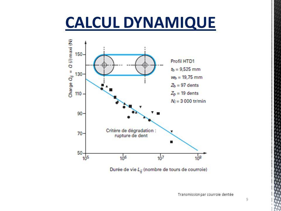 10 Transmission par courroie dentée METHODOLOGIE DE CALCUL Détermination des diamètres des poulies : gamme de vitesse de 5 à 25 m/s et la taille des poulies reste un critère important.