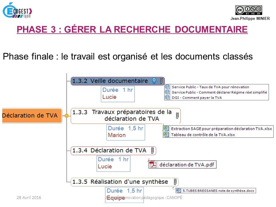 Phase finale : le travail est organisé et les documents classés Jean-Philippe MINIER 28 Avril 2016 Journée d'innovation pédagogique - CANOPÉ PHASE 3 : GÉRER LA RECHERCHE DOCUMENTAIRE