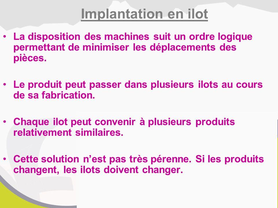 La disposition des machines suit un ordre logique permettant de minimiser les déplacements des pièces.