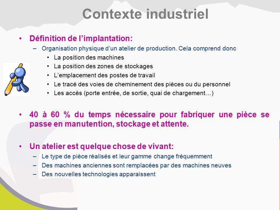Définition de l'implantation: –Organisation physique d'un atelier de production.