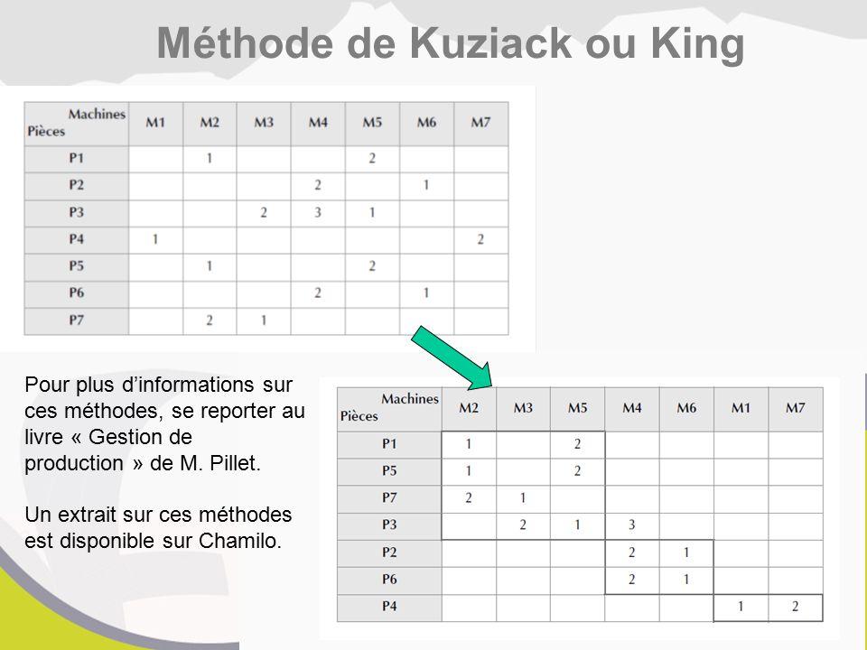 Méthode de Kuziack ou King Pour plus d'informations sur ces méthodes, se reporter au livre « Gestion de production » de M.
