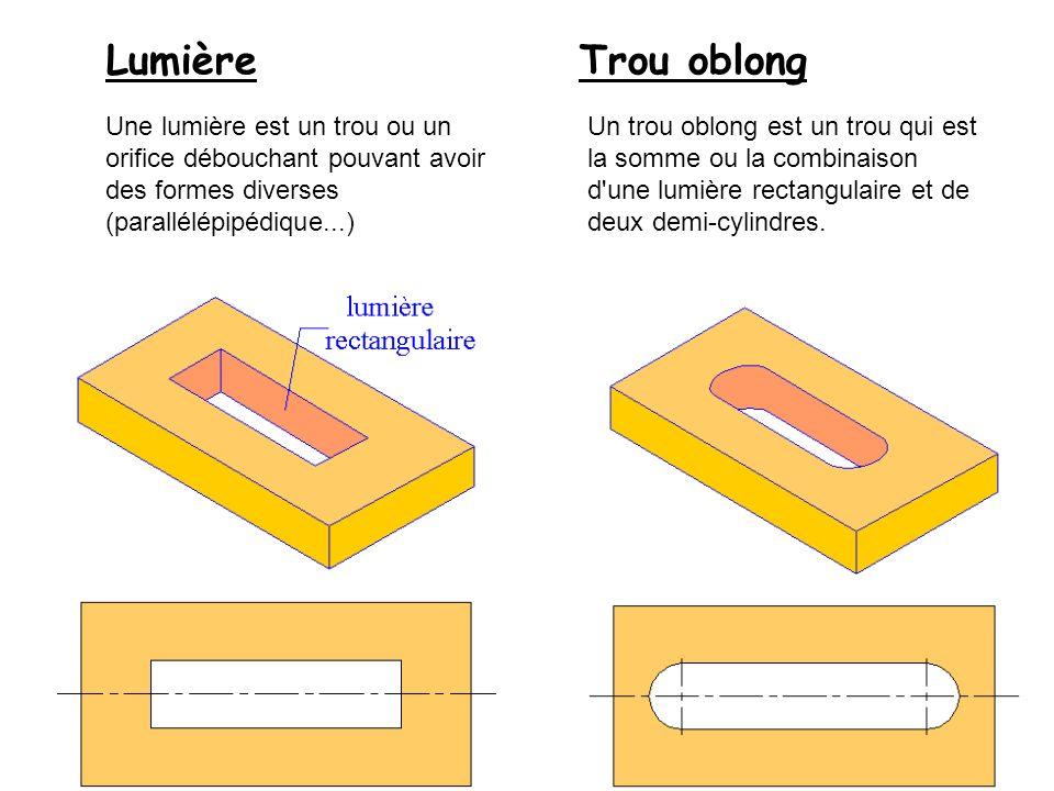 Lumière Une lumière est un trou ou un orifice débouchant pouvant avoir des formes diverses (parallélépipédique...) Trou oblong Un trou oblong est un t