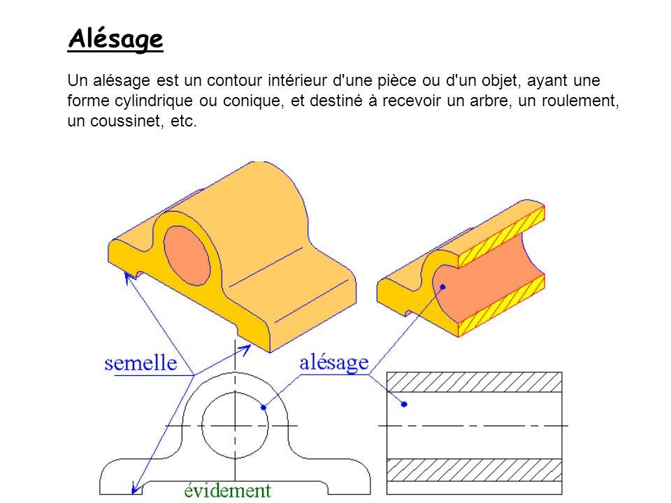 Alésage Un alésage est un contour intérieur d'une pièce ou d'un objet, ayant une forme cylindrique ou conique, et destiné à recevoir un arbre, un roul