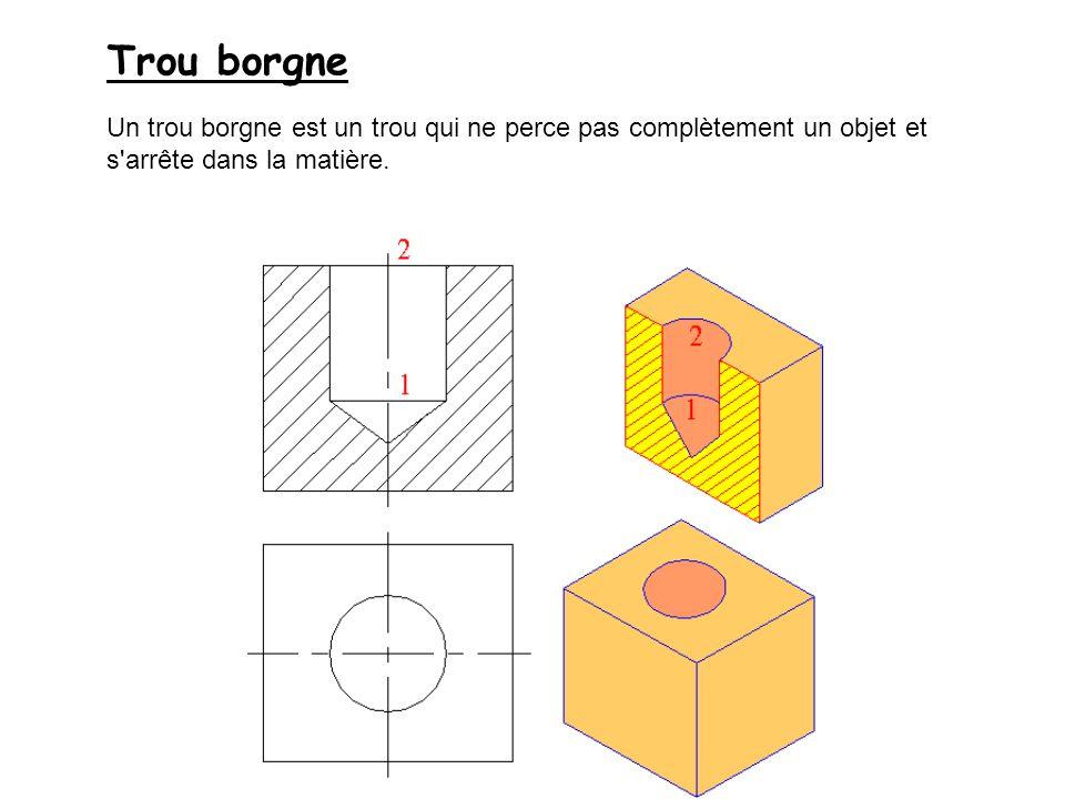 Trou borgne Un trou borgne est un trou qui ne perce pas complètement un objet et s'arrête dans la matière.
