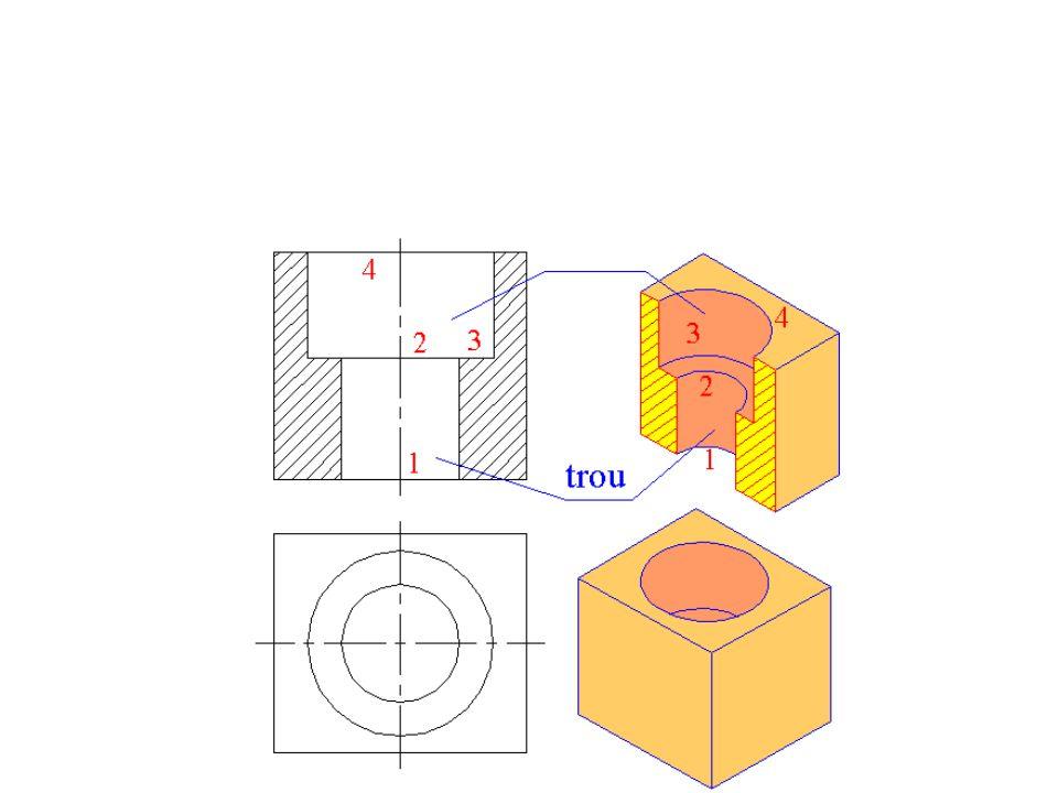 Lamage Un lamage est un logement ou un petit alésage cylindrique, généralement usiné à l orifice d un trou, et destiné à servir de surface d appui (rondelle...) ou à noyer un élément (tête de vis à 6 pans creux...).