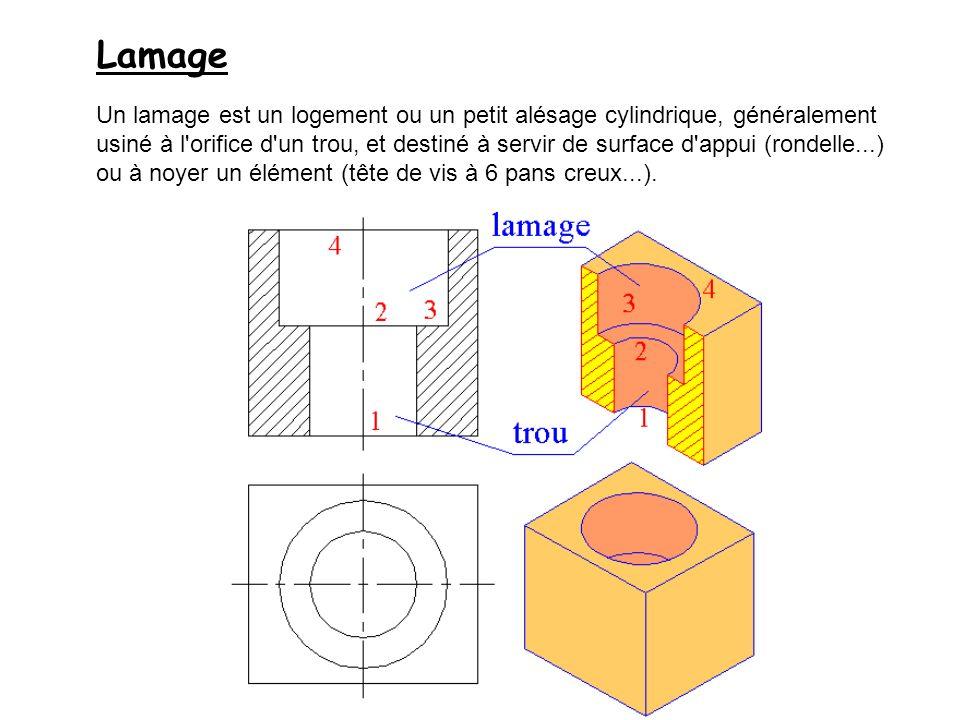 Lamage Un lamage est un logement ou un petit alésage cylindrique, généralement usiné à l'orifice d'un trou, et destiné à servir de surface d'appui (ro