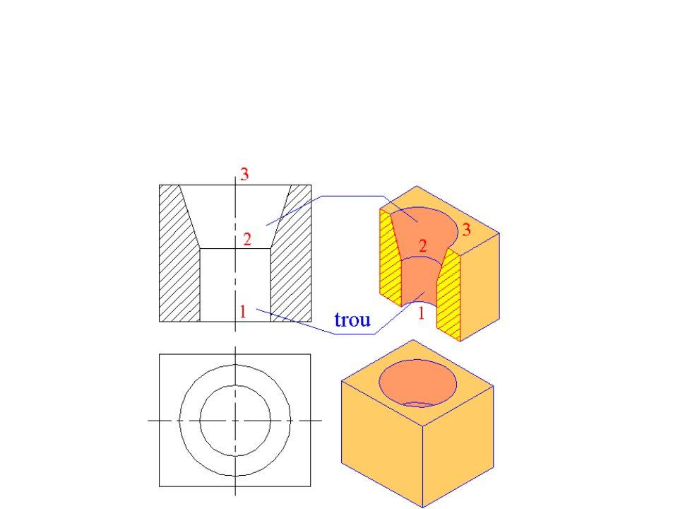Arrondi et Congé Un arrondi est une surface de raccordement arrondie réalisant la jonction entre deux autres surfaces formant un angle sortant ou une arête vive (généralement destiné à casser l angle vif).