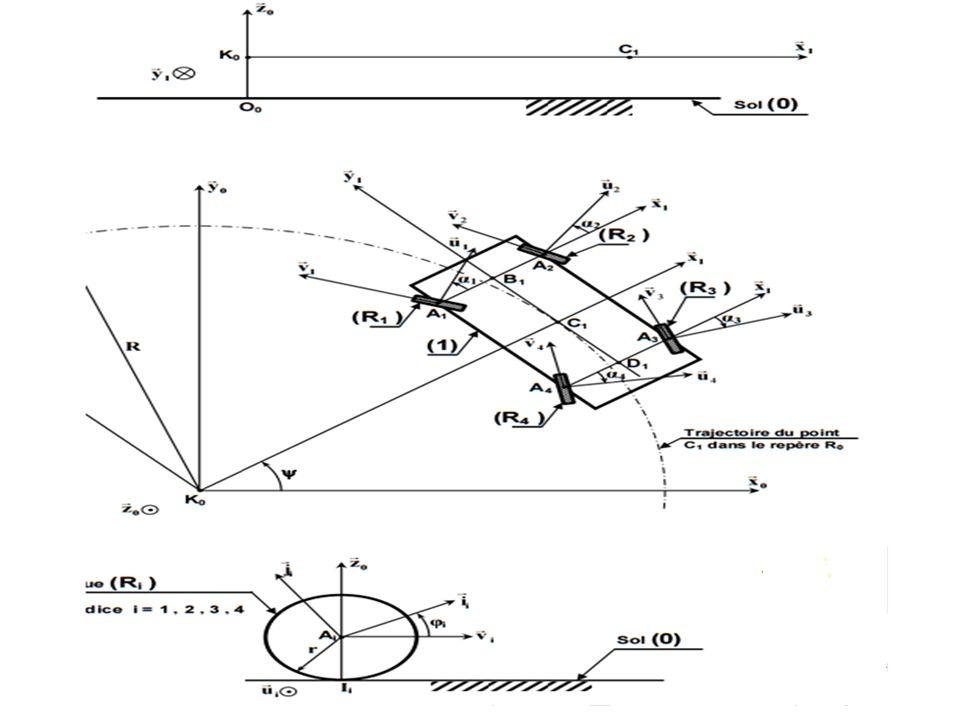 En ligne droite, la couronne fait seulement tourner le logement En courbe, la rotation des satellites permet une vitesse différente des planétaires