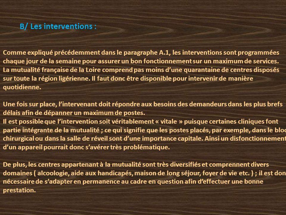 B/ Les interventions : Comme expliqué précédemment dans le paragraphe A.1, les interventions sont programmées chaque jour de la semaine pour assurer un bon fonctionnement sur un maximum de services.