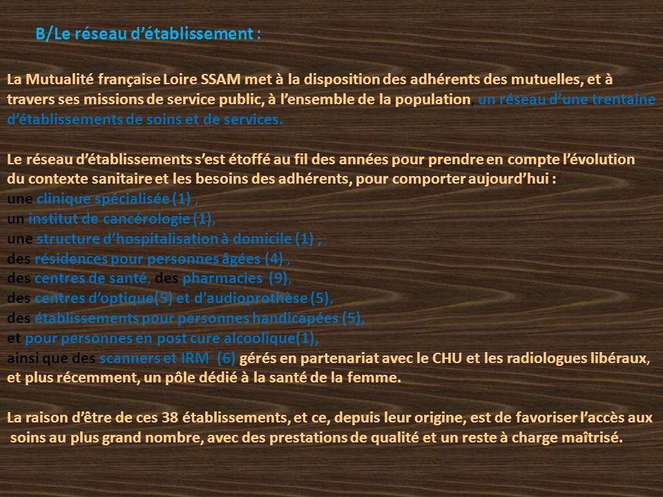 B/Le réseau d'établissement : La Mutualité française Loire SSAM met à la disposition des adhérents des mutuelles, et à travers ses missions de service public, à l'ensemble de la population, un réseau d'une trentaine d'établissements de soins et de services.