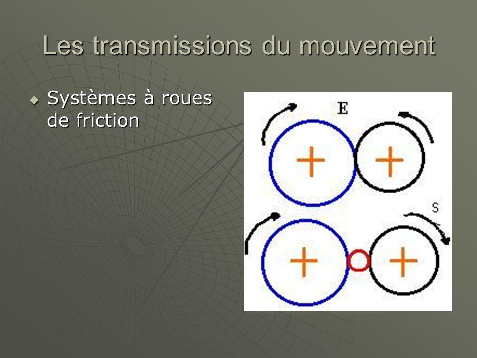 Les transmissions du mouvement  Systèmes à roues de friction