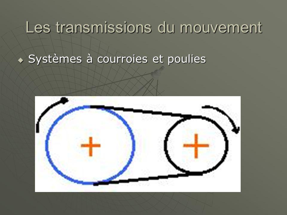 Les transmissions du mouvement  Systèmes à courroies et poulies
