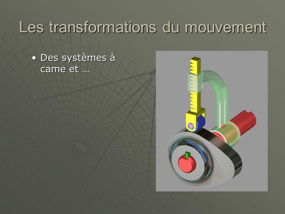 Les transformations du mouvement Des systèmes à came et …Des systèmes à came et …