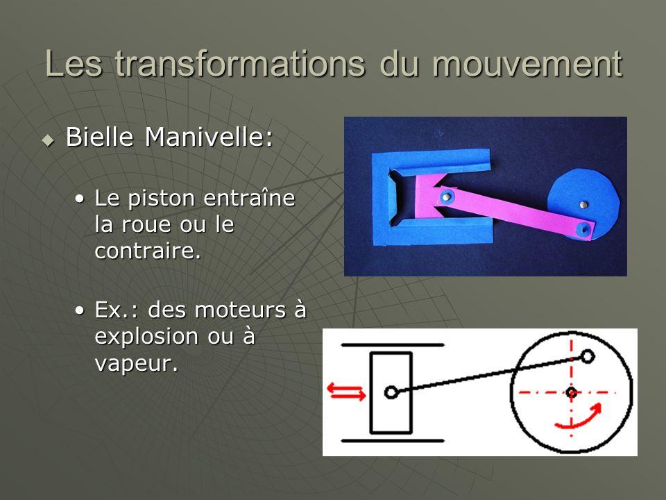 Les transformations du mouvement  Bielle Manivelle: Le piston entraîne la roue ou le contraire.Le piston entraîne la roue ou le contraire. Ex.: des m