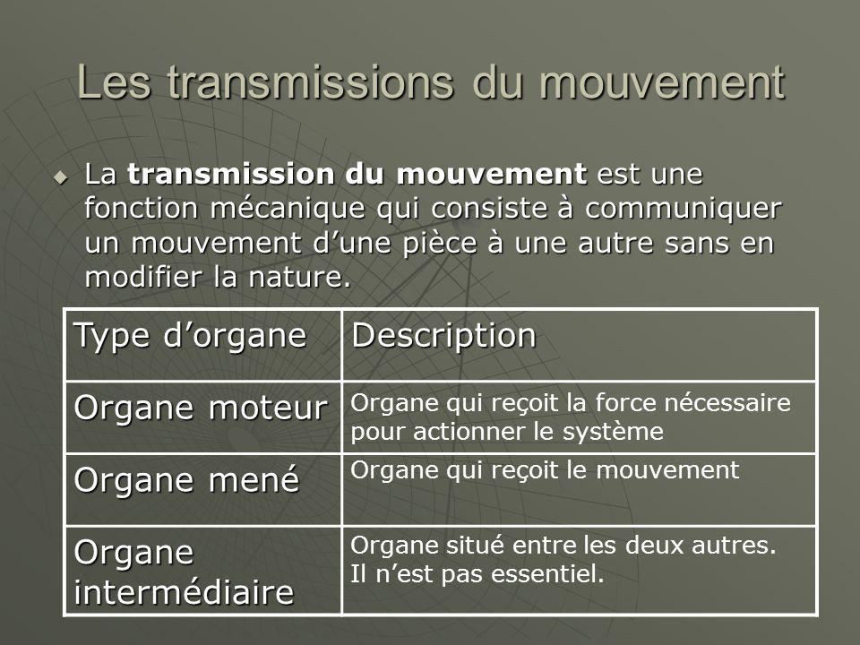 Les transmissions du mouvement  La transmission du mouvement est une fonction mécanique qui consiste à communiquer un mouvement d'une pièce à une autre sans en modifier la nature.