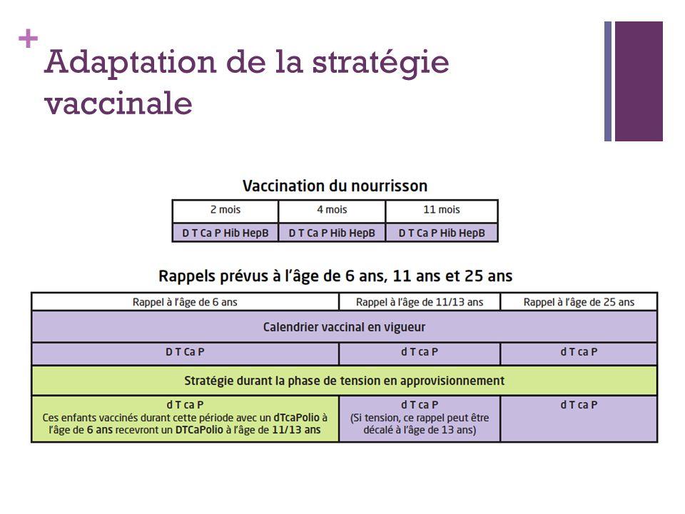 tetravac vaccin rupture
