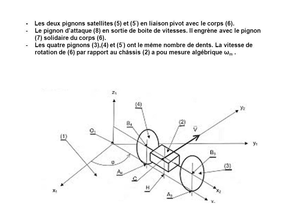 - Les deux pignons satellites (5) et (5 ' ) en liaison pivot avec le corps (6).