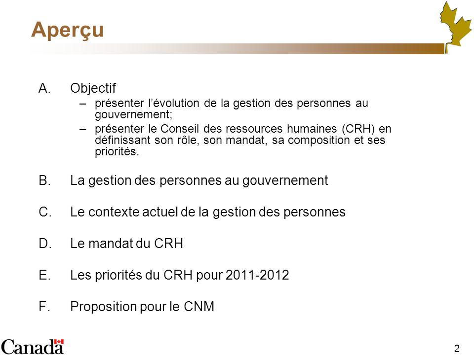 2 Aperçu A.Objectif –présenter l'évolution de la gestion des personnes au gouvernement; –présenter le Conseil des ressources humaines (CRH) en définissant son rôle, son mandat, sa composition et ses priorités.