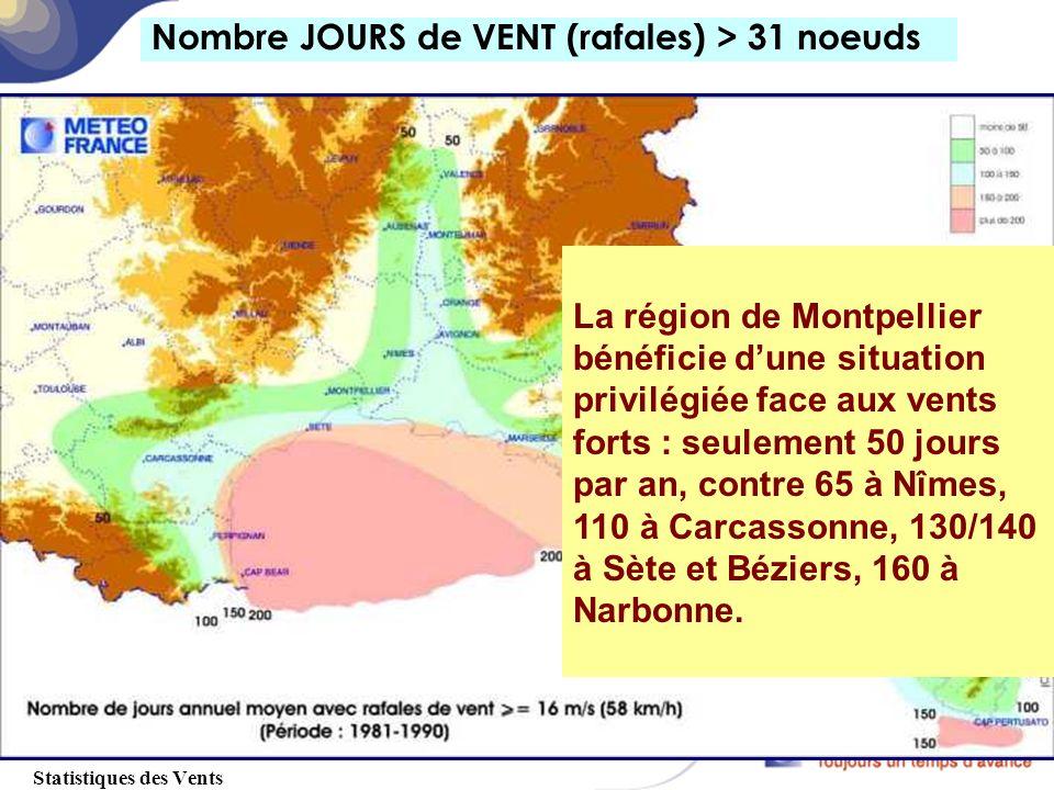 Statistiques des Vents Nombre JOURS de VENT (rafales) > 31 noeuds La région de Montpellier bénéficie d'une situation privilégiée face aux vents forts