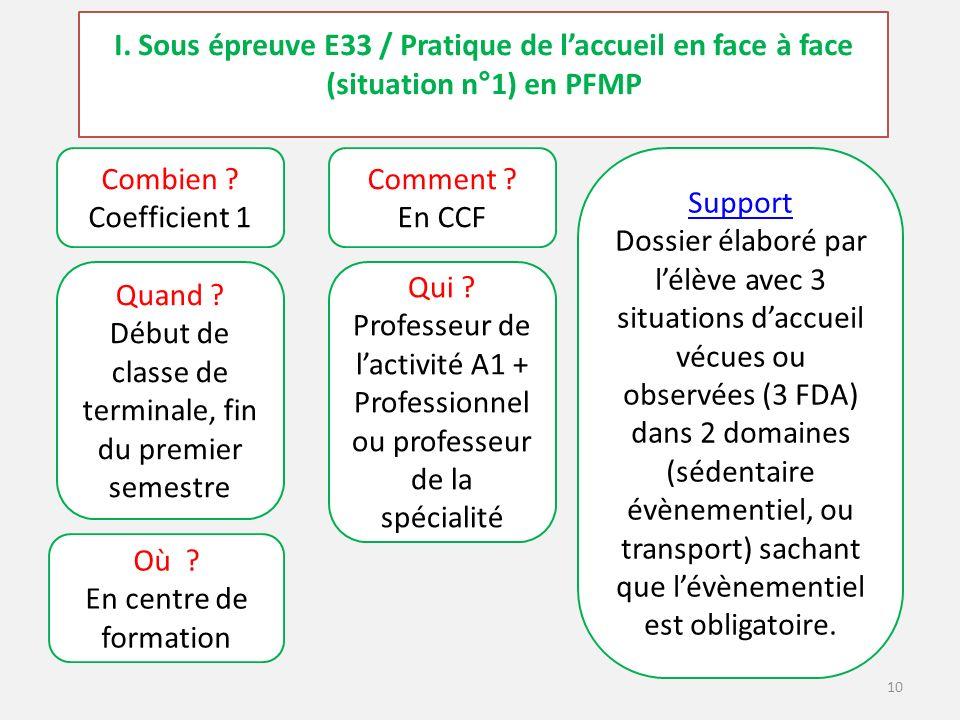 10 I. Sous épreuve E33 / Pratique de l'accueil en face à face (situation n°1) en PFMP Combien .
