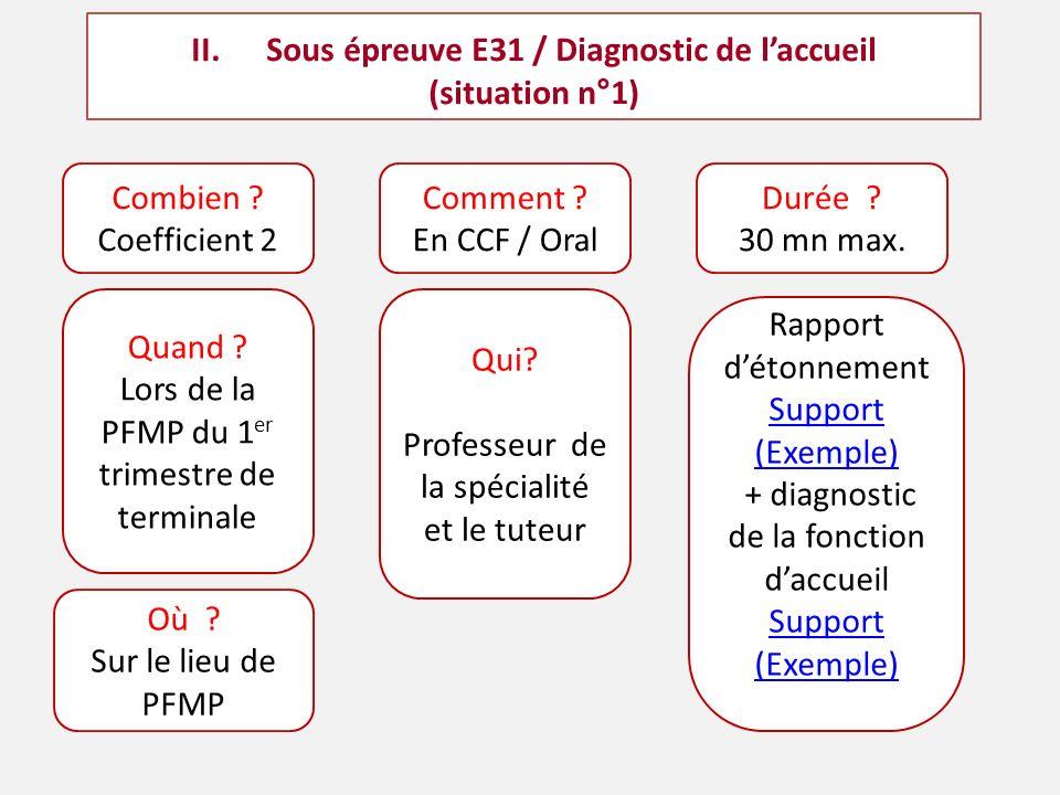 II. Sous épreuve E31 / Diagnostic de l'accueil (situation n°1) Combien .