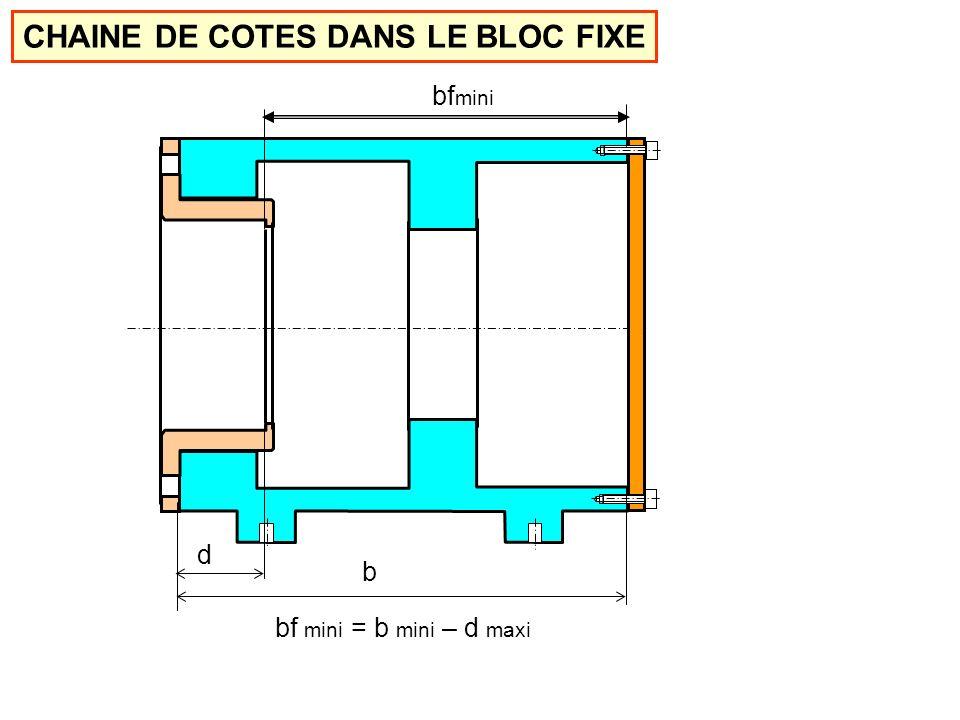 bf mini d b bf mini = b mini – d maxi CHAINE DE COTES DANS LE BLOC FIXE