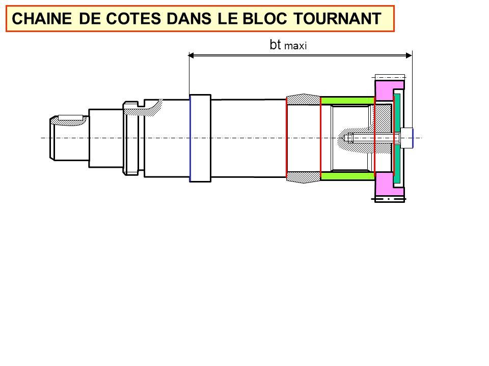 CHAINE DE COTES DANS LE BLOC TOURNANT bt maxi