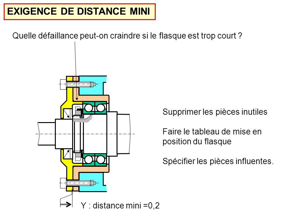 Y : distance mini =0,2 EXIGENCE DE DISTANCE MINI Supprimer les pièces inutiles Faire le tableau de mise en position du flasque Spécifier les pièces influentes.