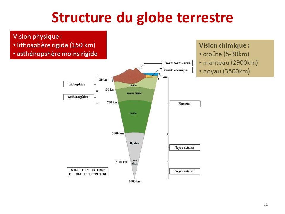 Structure du globe terrestre 11 Vision chimique : croûte (5-30km) manteau (2900km) noyau (3500km) Vision physique : lithosphère rigide (150 km) asthénopshère moins rigide