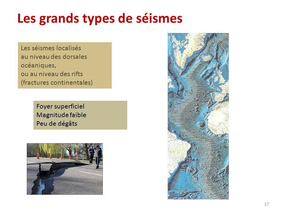 Les grands types de séismes Les séismes localisés au niveau des dorsales océaniques, ou au niveau des rifts (fractures continentales) Foyer superficiel Magnitude faible Peu de dégâts 17