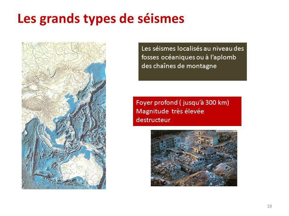 Les grands types de séismes Les séismes localisés au niveau des fosses océaniques ou à l'aplomb des chaînes de montagne Foyer profond ( jusqu'à 300 km) Magnitude très élevée destructeur 18