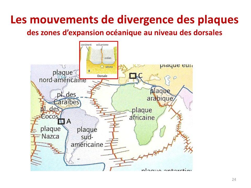 Les mouvements de divergence des plaques des zones d'expansion océanique au niveau des dorsales 24