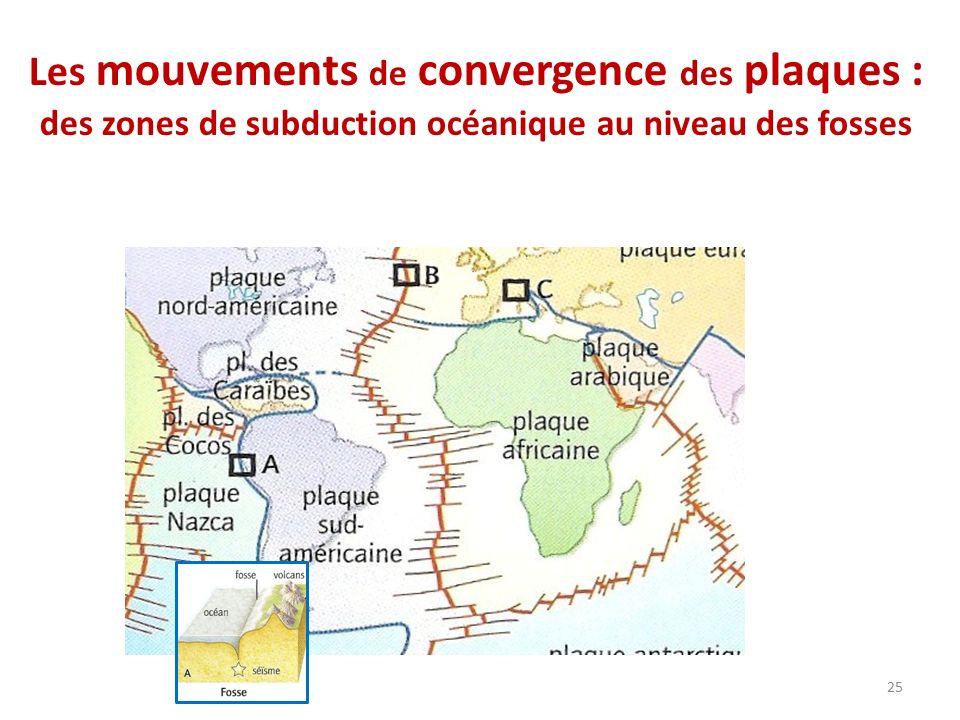 Les mouvements de convergence des plaques : des zones de subduction océanique au niveau des fosses 25