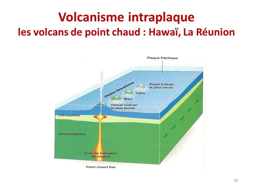 Volcanisme intraplaque les volcans de point chaud : Hawaï, La Réunion 29