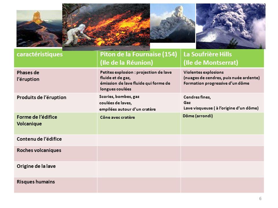6 caractéristiquesPiton de la Fournaise (154) (Ile de la Réunion) La Soufrière Hills (Ile de Montserrat) Phases de l'éruption Petites explosion : proj