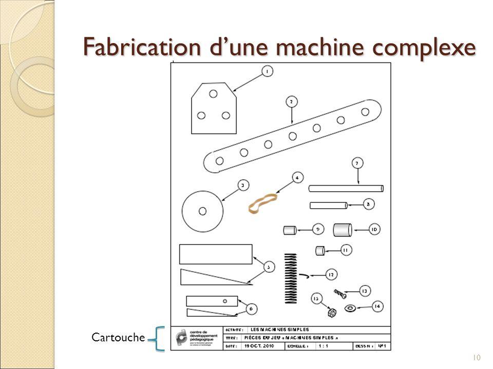 Fabrication d'une machine complexe 10 Cartouche