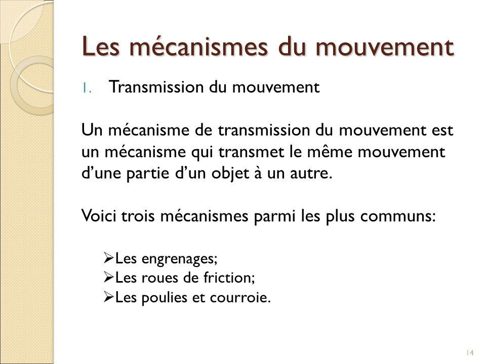 Les mécanismes du mouvement 1. Transmission du mouvement Un mécanisme de transmission du mouvement est un mécanisme qui transmet le même mouvement d'u