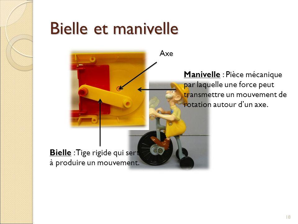 Bielle et manivelle 18 Manivelle : Pièce mécanique par laquelle une force peut transmettre un mouvement de rotation autour d'un axe. Bielle : Tige rig