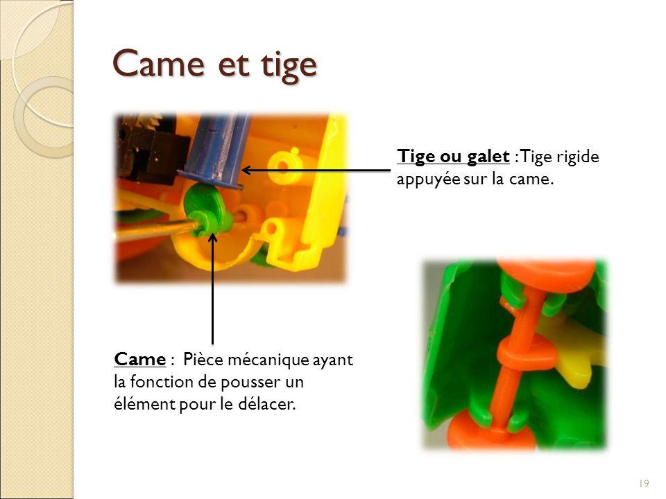Came et tige 19 Tige ou galet : Tige rigide appuyée sur la came. Came : Pièce mécanique ayant la fonction de pousser un élément pour le délacer.
