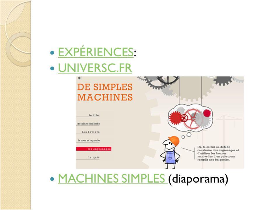 EXPÉRIENCES: EXPÉRIENCES UNIVERSC.FR MACHINES SIMPLES (diaporama) MACHINES SIMPLES