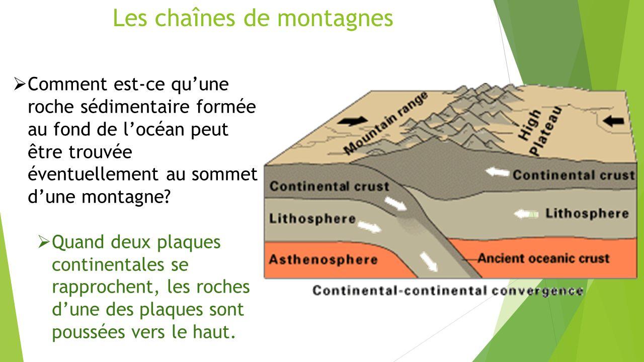 Les chaînes de montagnes  Comment est-ce qu'une roche sédimentaire formée au fond de l'océan peut être trouvée éventuellement au sommet d'une montagn