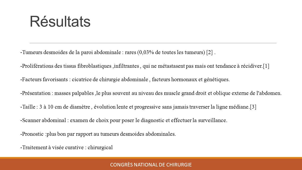 Résultats CONGRÈS NATIONAL DE CHIRURGIE -Tumeurs desmoides de la paroi abdominale : rares (0,03% de toutes les tumeurs) [2].