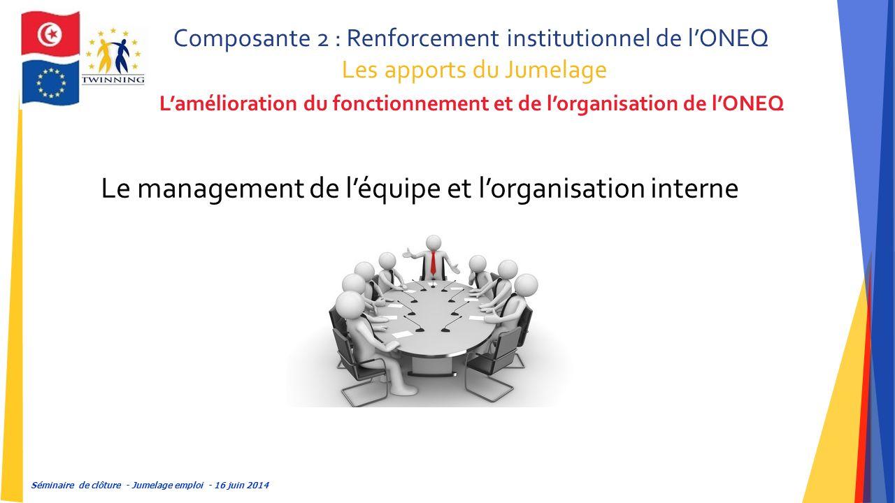 Séminaire de clôture - Jumelage emploi - 16 juin 2014 Composante 2 : Renforcement institutionnel de l'ONEQ Les apports du Jumelage L'amélioration du fonctionnement et de l'organisation de l'ONEQ Le management de l'équipe et l'organisation interne