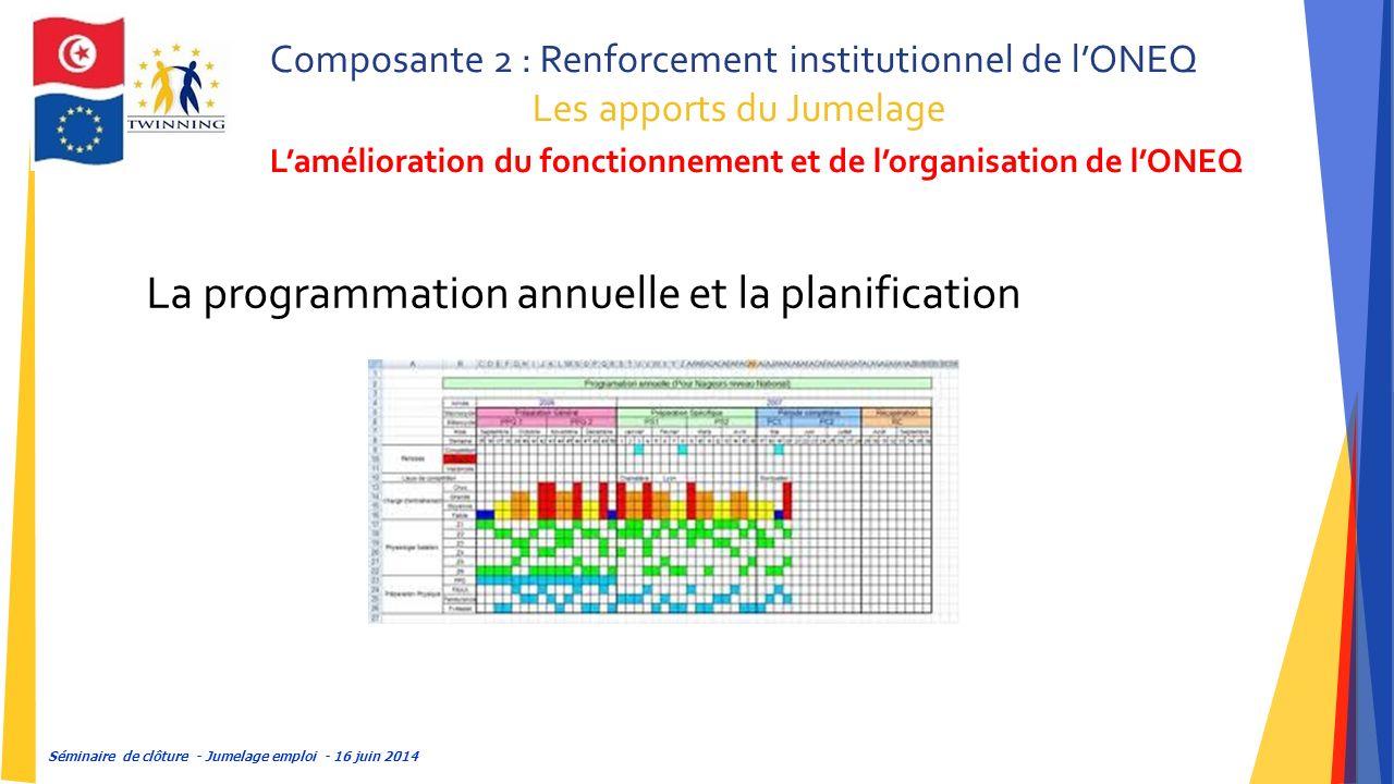 Séminaire de clôture - Jumelage emploi - 16 juin 2014 Composante 2 : Renforcement institutionnel de l'ONEQ Les apports du Jumelage L'amélioration du fonctionnement et de l'organisation de l'ONEQ La programmation annuelle et la planification