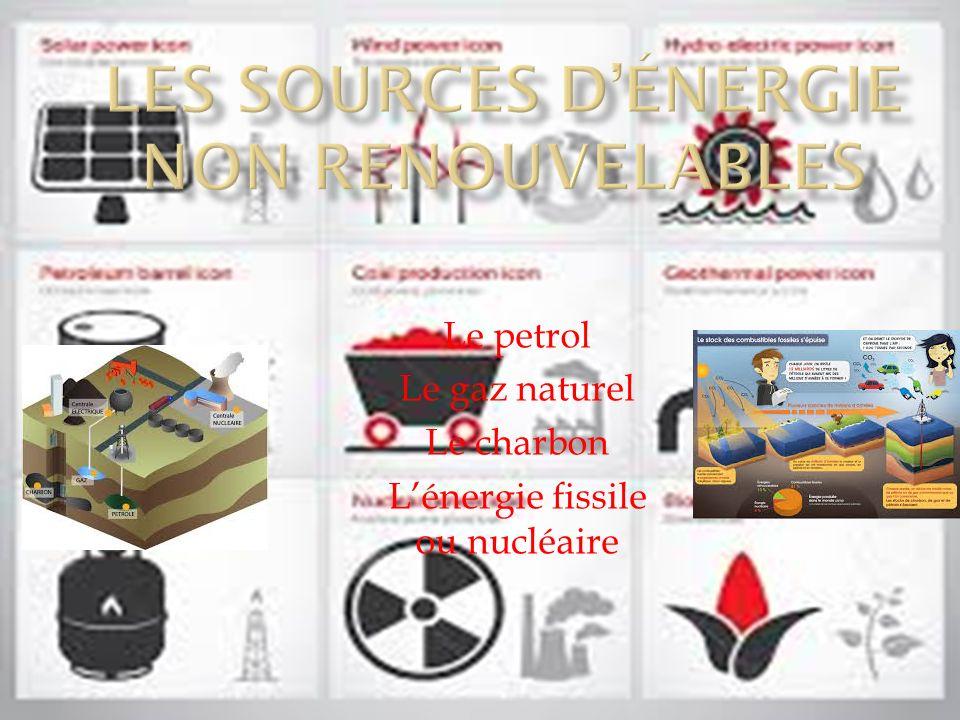 Le petrol Le gaz naturel Le charbon L'énergie fissile ou nucléaire