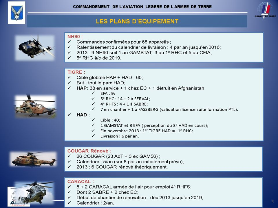 COMMANDEMENT DE L'AVIATION LEGERE DE L'ARMEE DE TERRE 4 PRESENTATION UNA ALAT LES PLANS D'EQUIPEMENT