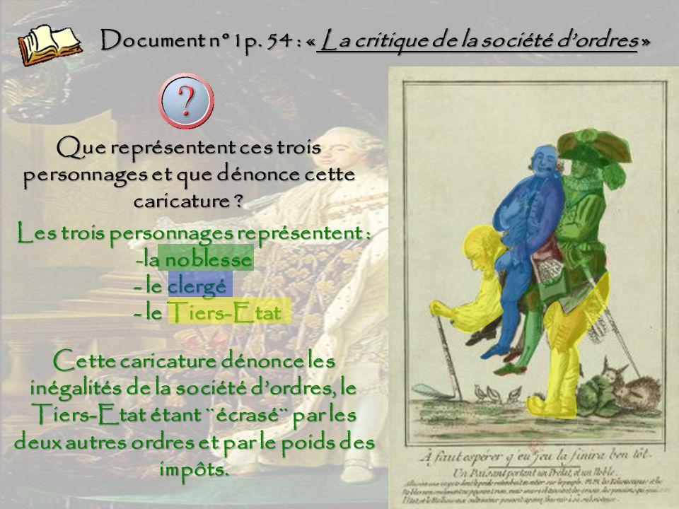 Document n°1p. 54 : « La critique de la société d'ordres » Document n°1p.