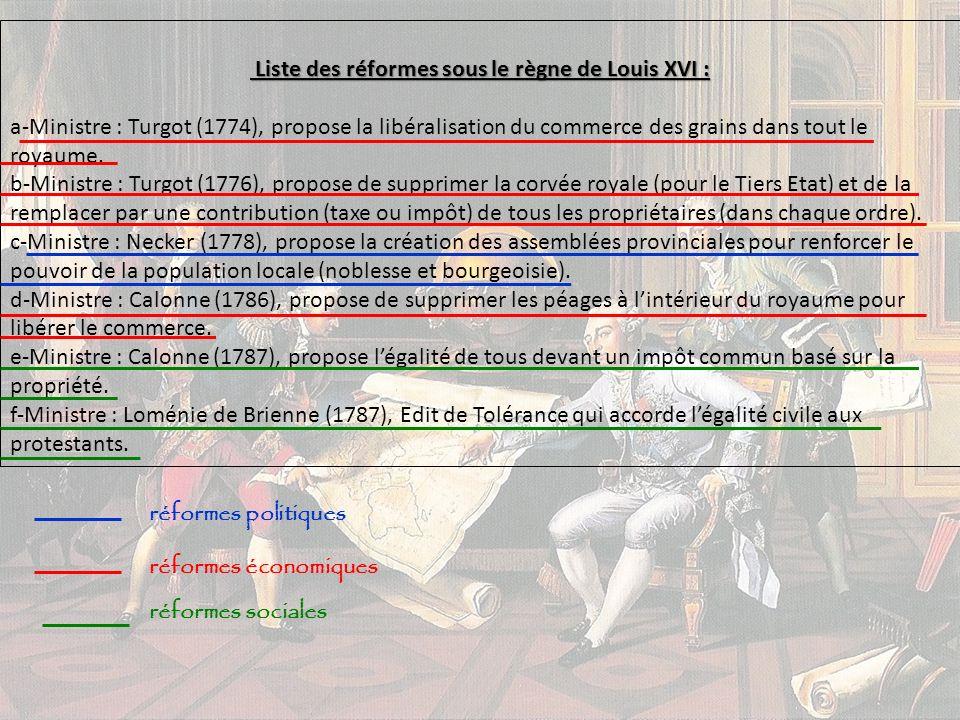 Liste des réformes sous le règne de Louis XVI : Liste des réformes sous le règne de Louis XVI : a-Ministre : Turgot (1774), propose la libéralisation du commerce des grains dans tout le royaume.