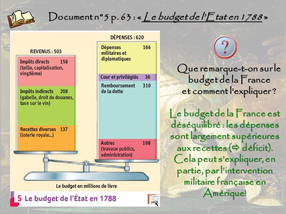 Document n°5 p. 63 : « Le budget de l'Etat en 1788 » Document n°5 p.